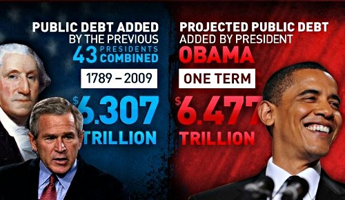 Obama First Term Debt
